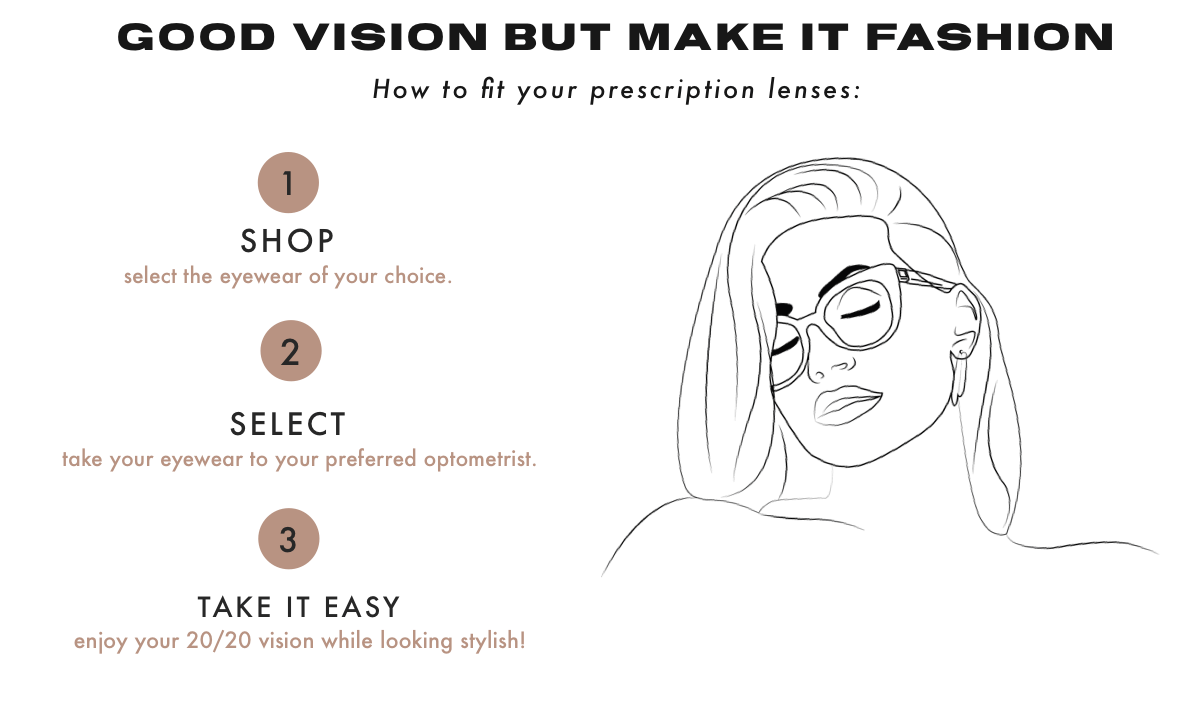 how to fit prescription lenses